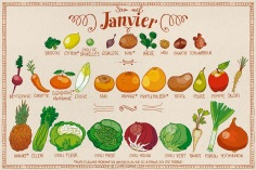 Fruits & Légumes Janvier