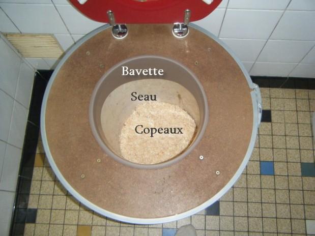 toilette détaillé
