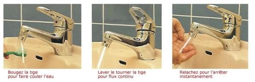 anti gaspi eau