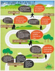 infographie IEF 3